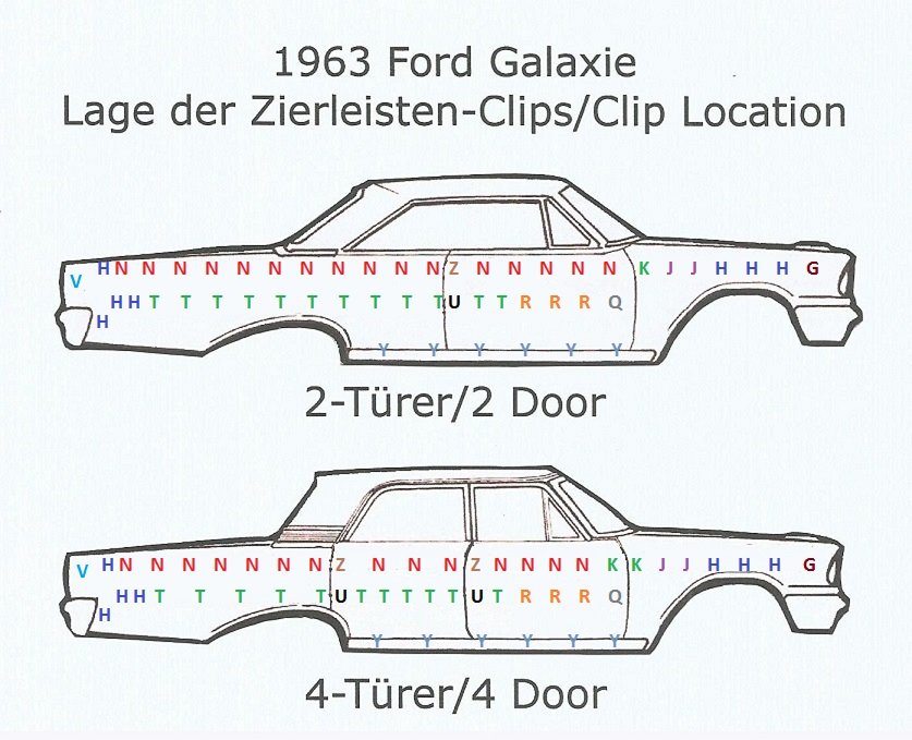 Molding Clip -Y- for 1963 Ford Galaxie - Rocker Panel